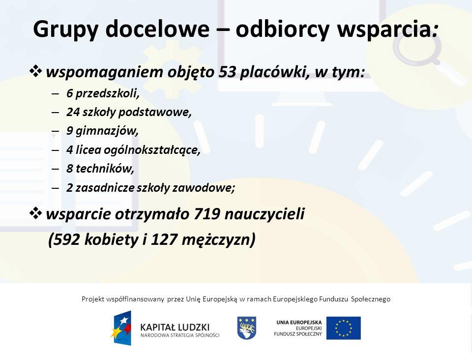 Grupy docelowe – odbiorcy wsparcia:  wspomaganiem objęto 53 placówki, w tym: – 6 przedszkoli, – 24 szkoły podstawowe, – 9 gimnazjów, – 4 licea ogólnokształcące, – 8 techników, – 2 zasadnicze szkoły zawodowe;  wsparcie otrzymało 719 nauczycieli (592 kobiety i 127 mężczyzn) Projekt współfinansowany przez Unię Europejską w ramach Europejskiego Funduszu Społecznego