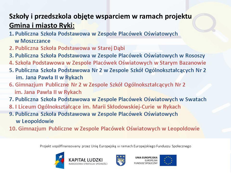 Szkoły i przedszkola objęte wsparciem w ramach projektu Gmina i miasto Ryki: 1.