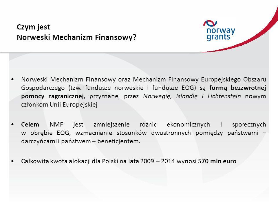 Czym jest Norweski Mechanizm Finansowy.