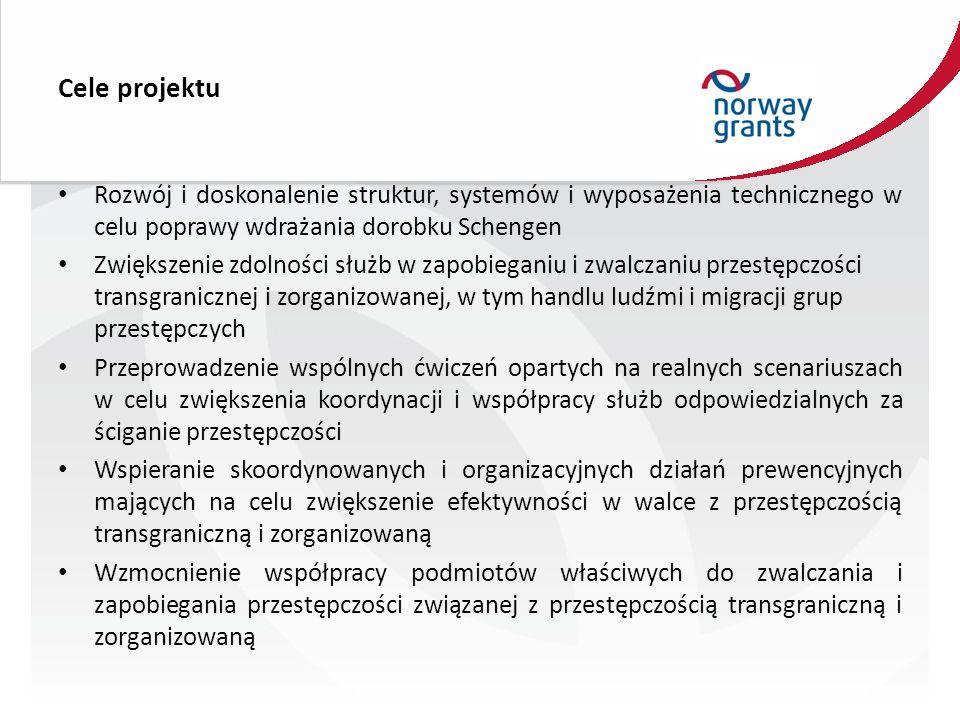 Cele projektu Rozwój i doskonalenie struktur, systemów i wyposażenia technicznego w celu poprawy wdrażania dorobku Schengen Zwiększenie zdolności służb w zapobieganiu i zwalczaniu przestępczości transgranicznej i zorganizowanej, w tym handlu ludźmi i migracji grup przestępczych Przeprowadzenie wspólnych ćwiczeń opartych na realnych scenariuszach w celu zwiększenia koordynacji i współpracy służb odpowiedzialnych za ściganie przestępczości Wspieranie skoordynowanych i organizacyjnych działań prewencyjnych mających na celu zwiększenie efektywności w walce z przestępczością transgraniczną i zorganizowaną Wzmocnienie współpracy podmiotów właściwych do zwalczania i zapobiegania przestępczości związanej z przestępczością transgraniczną i zorganizowaną