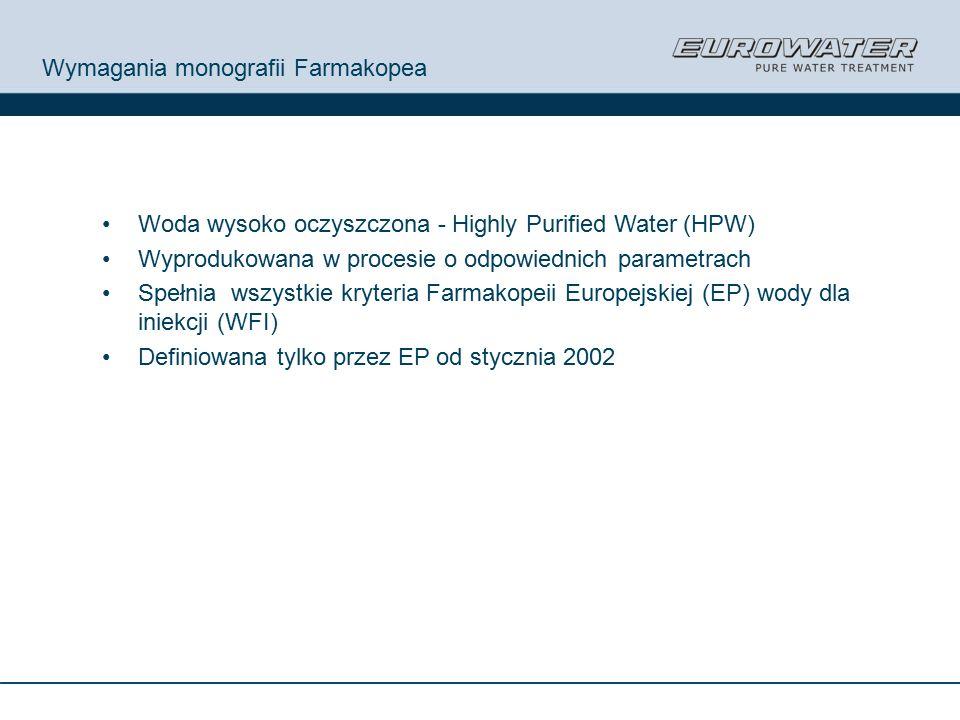Wymagania monografii Farmakopea Woda wysoko oczyszczona - Highly Purified Water (HPW) Wyprodukowana w procesie o odpowiednich parametrach Spełnia wszystkie kryteria Farmakopeii Europejskiej (EP) wody dla iniekcji (WFI) Definiowana tylko przez EP od stycznia 2002