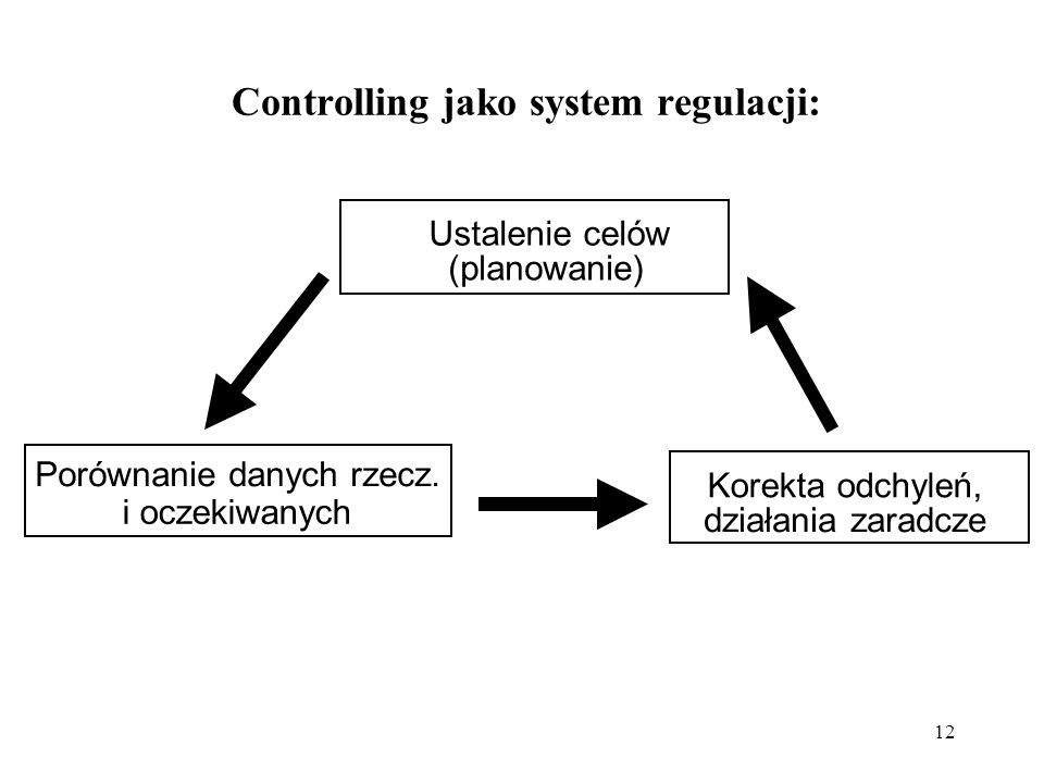 12 Controlling jako system regulacji: działania zaradcze Ustalenie celów (planowanie) Porównanie danych rzecz. i oczekiwanych Korekta odchyleń,