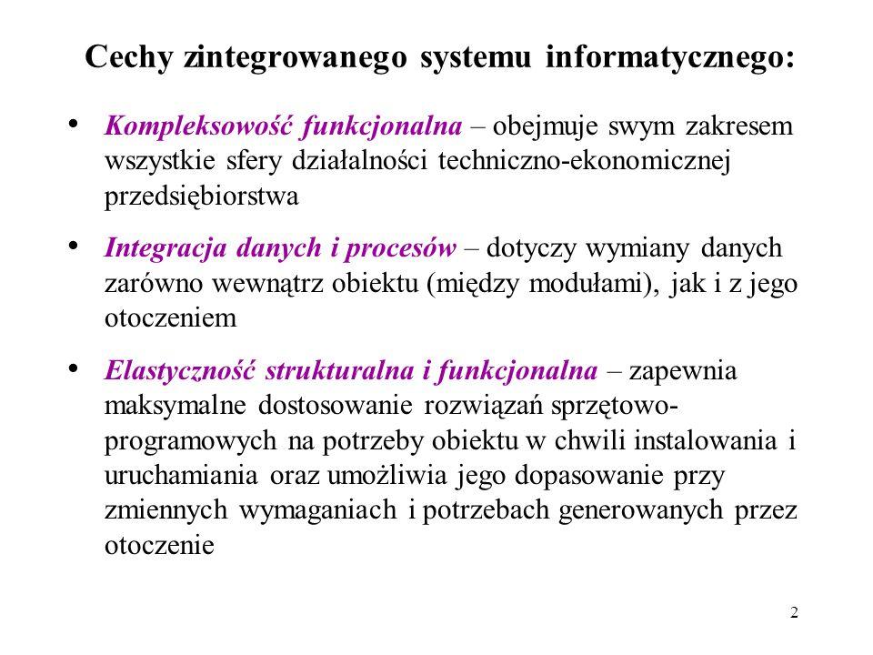 2 Cechy zintegrowanego systemu informatycznego: Kompleksowość funkcjonalna – obejmuje swym zakresem wszystkie sfery działalności techniczno-ekonomiczn