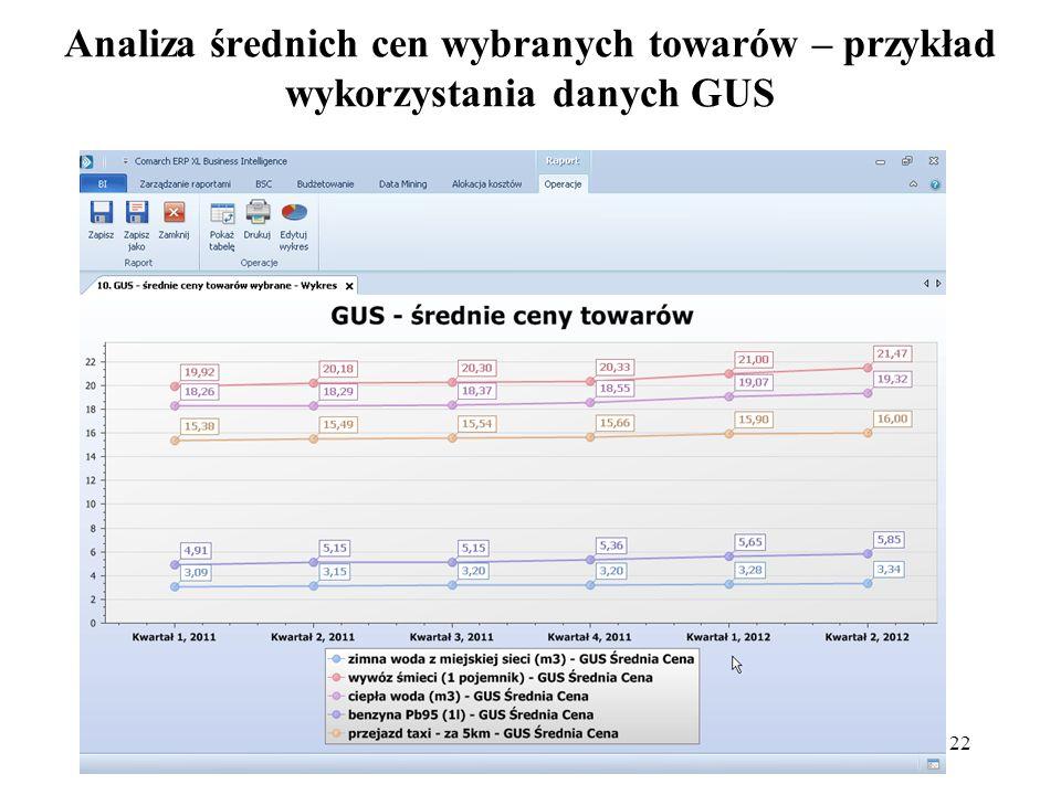 22 Analiza średnich cen wybranych towarów – przykład wykorzystania danych GUS