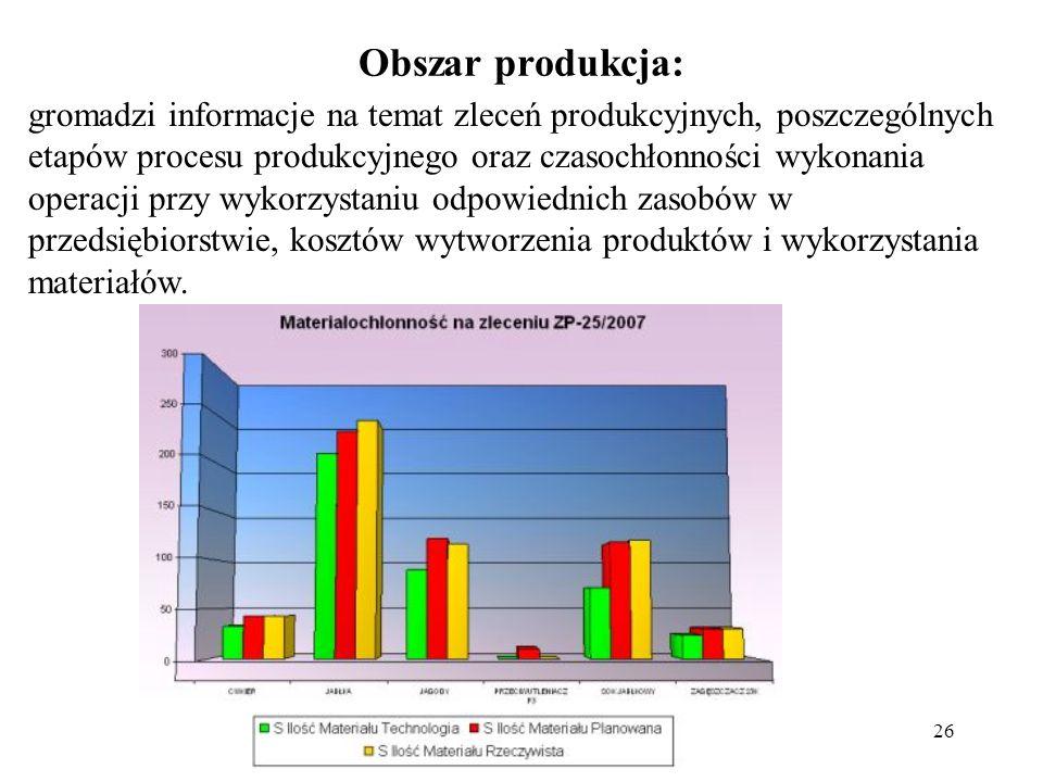 26 Obszar produkcja: gromadzi informacje na temat zleceń produkcyjnych, poszczególnych etapów procesu produkcyjnego oraz czasochłonności wykonania ope