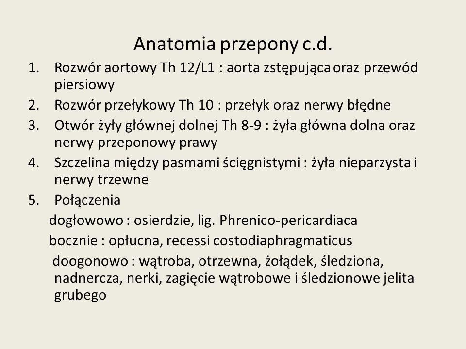 Anatomia przepony c.d. 1.Rozwór aortowy Th 12/L1 : aorta zstępująca oraz przewód piersiowy 2.Rozwór przełykowy Th 10 : przełyk oraz nerwy błędne 3.Otw