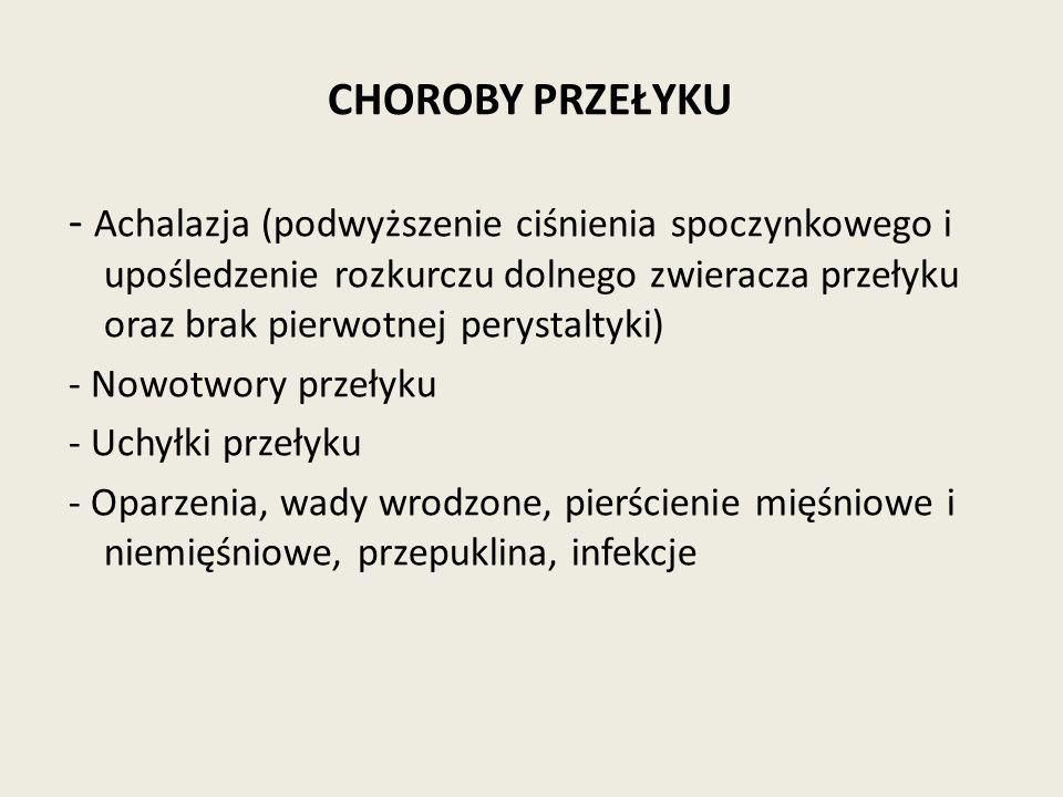 CHOROBY PRZEŁYKU - Achalazja (podwyższenie ciśnienia spoczynkowego i upośledzenie rozkurczu dolnego zwieracza przełyku oraz brak pierwotnej perystaltyki) - Nowotwory przełyku - Uchyłki przełyku - Oparzenia, wady wrodzone, pierścienie mięśniowe i niemięśniowe, przepuklina, infekcje