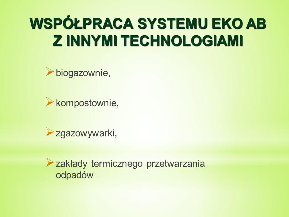 WSPÓŁPRACA SYSTEMU EKO AB Z INNYMI TECHNOLOGIAMI  biogazownie,  kompostownie,  zgazowywarki,  zakłady termicznego przetwarzania odpadów