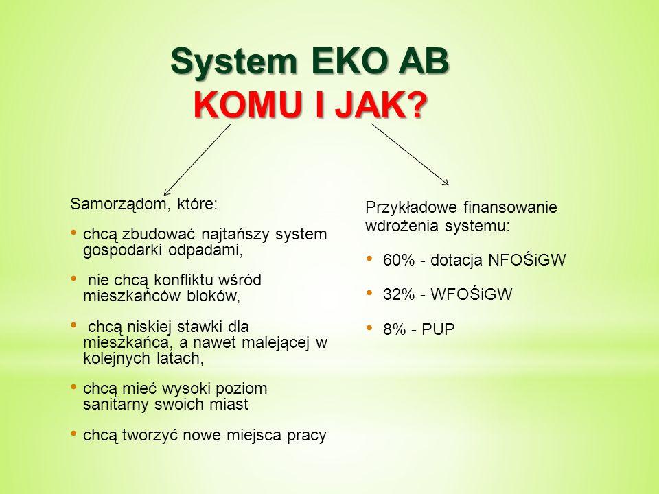 System EKO AB KOMU I JAK? Samorządom, które: chcą zbudować najtańszy system gospodarki odpadami, nie chcą konfliktu wśród mieszkańców bloków, chcą nis