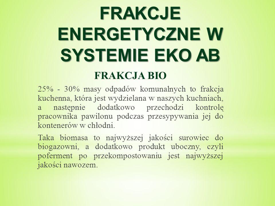 FRAKCJE ENERGETYCZNE W SYSTEMIE EKO AB FRAKCJA BIO 25% - 30% masy odpadów komunalnych to frakcja kuchenna, która jest wydzielana w naszych kuchniach, a następnie dodatkowo przechodzi kontrolę pracownika pawilonu podczas przesypywania jej do kontenerów w chłodni.