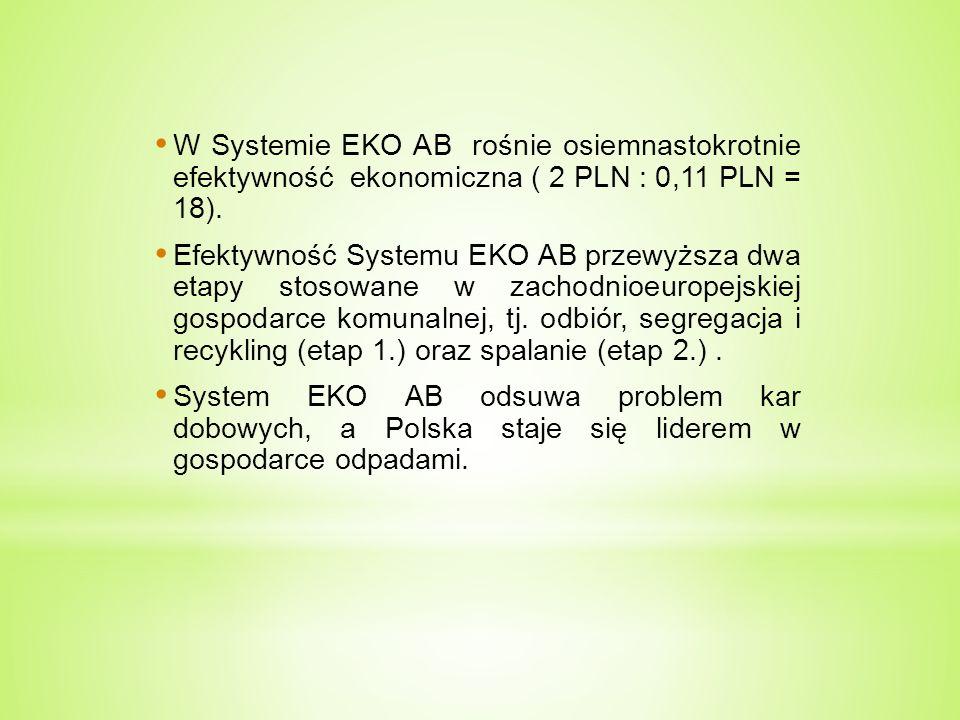 W Systemie EKO AB rośnie osiemnastokrotnie efektywność ekonomiczna ( 2 PLN : 0,11 PLN = 18). Efektywność Systemu EKO AB przewyższa dwa etapy stosowane