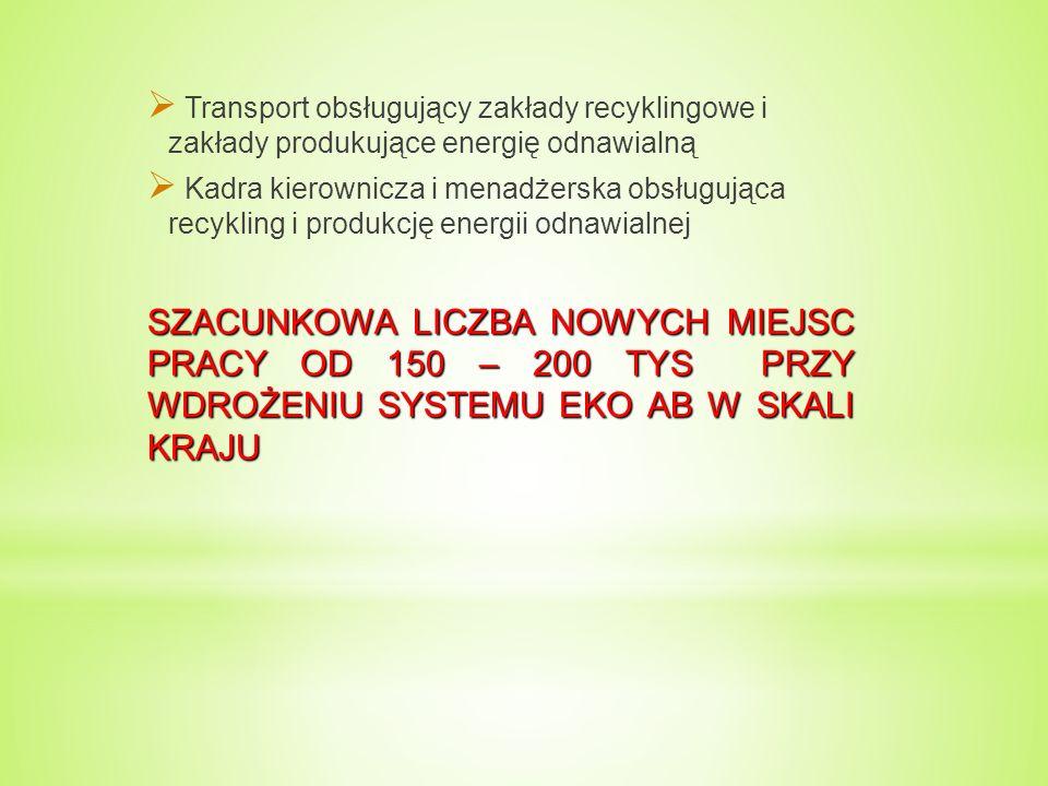  Transport obsługujący zakłady recyklingowe i zakłady produkujące energię odnawialną  Kadra kierownicza i menadżerska obsługująca recykling i produk