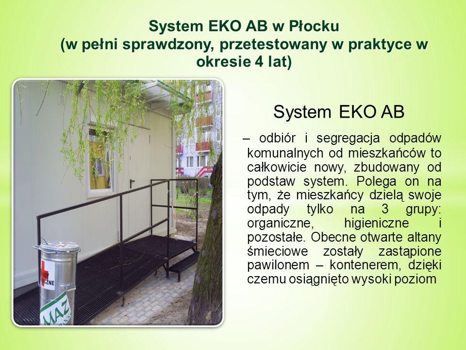 System EKO AB w Płocku (w pełni sprawdzony, przetestowany w praktyce w okresie 4 lat) System EKO AB – odbiór i segregacja odpadów komunalnych od miesz