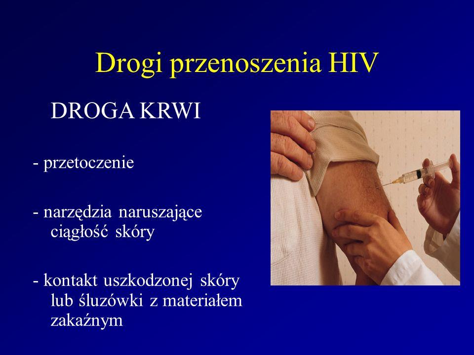 Drogi przenoszenia HIV DROGA KRWI - przetoczenie - narzędzia naruszające ciągłość skóry - kontakt uszkodzonej skóry lub śluzówki z materiałem zakaźnym