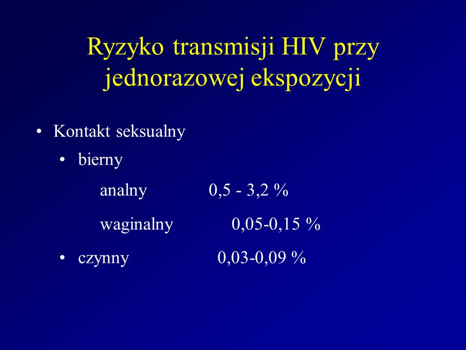 Ryzyko transmisji HIV przy jednorazowej ekspozycji Kontakt seksualny bierny analny 0,5 - 3,2 % waginalny 0,05-0,15 % czynny 0,03-0,09 %
