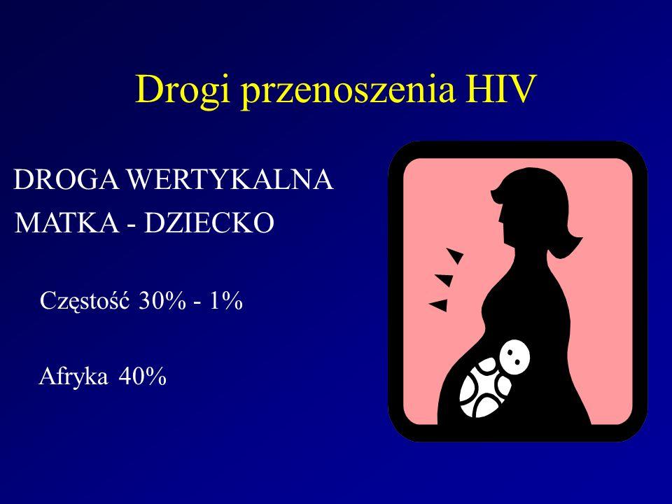 Drogi przenoszenia HIV DROGA WERTYKALNA MATKA - DZIECKO Częstość 30% - 1% Afryka 40%
