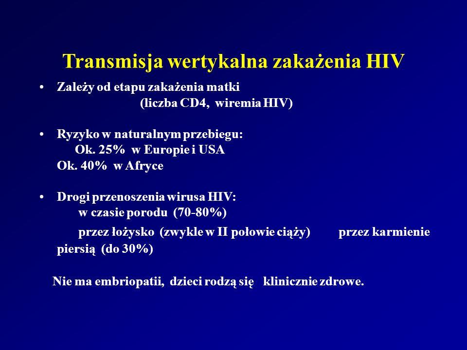 Transmisja wertykalna zakażenia HIV Zależy od etapu zakażenia matki (liczba CD4, wiremia HIV) Ryzyko w naturalnym przebiegu: Ok. 25% w Europie i USA O