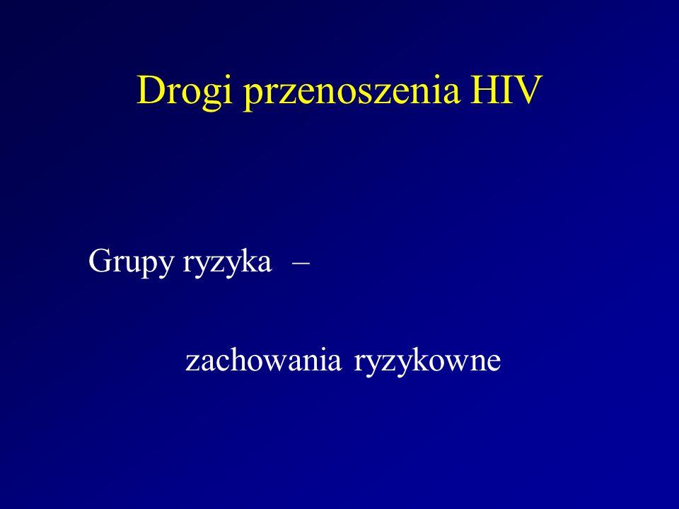 Drogi przenoszenia HIV Grupy ryzyka – zachowania ryzykowne
