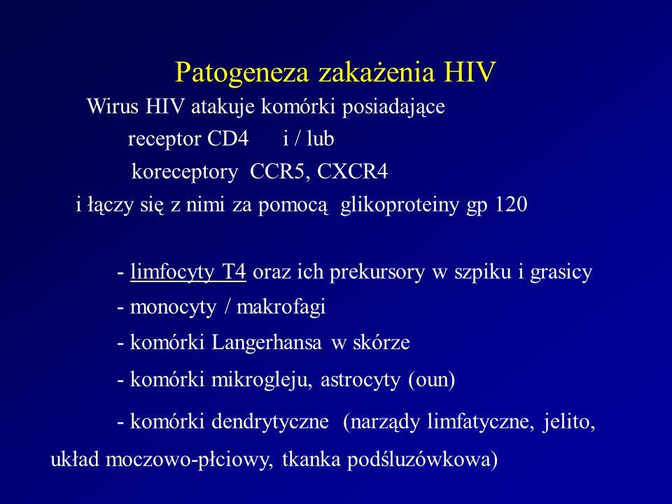 Patogeneza zakażenia HIV Wirus HIV atakuje komórki posiadające receptor CD4 i / lub koreceptory CCR5, CXCR4 i łączy się z nimi za pomocą glikoproteiny