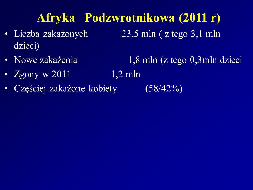 17 Źródło: KC ds. AIDS (www.aids.gov.pl) Dynamika epidemii w Polsce [2]