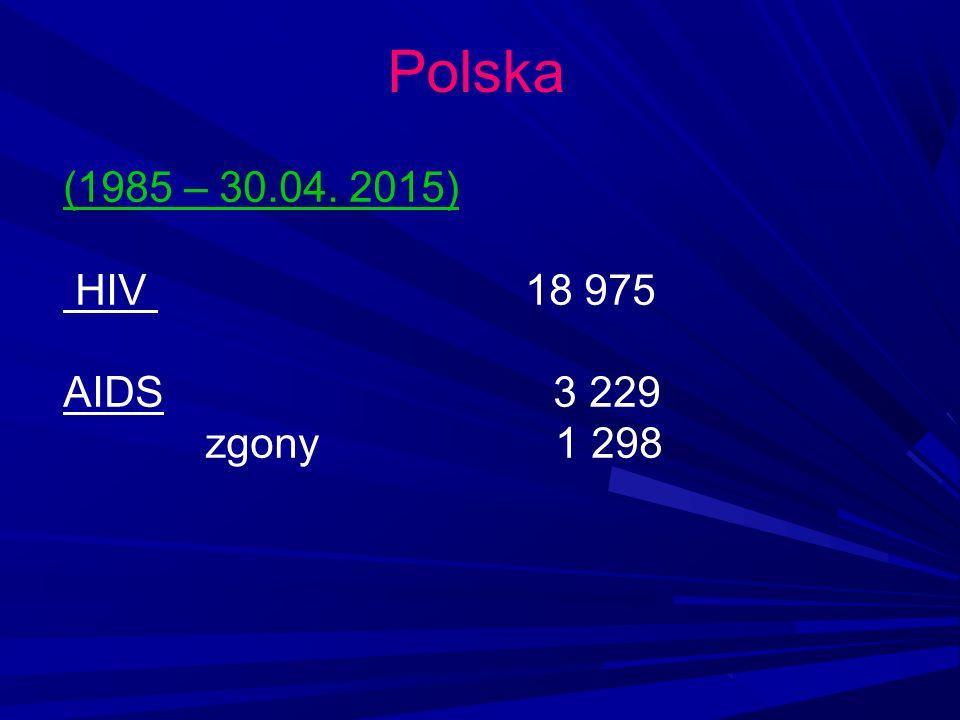 Polska (1985 – 30.04. 2015) HIV 18 975 AIDS 3 229 zgony 1 298