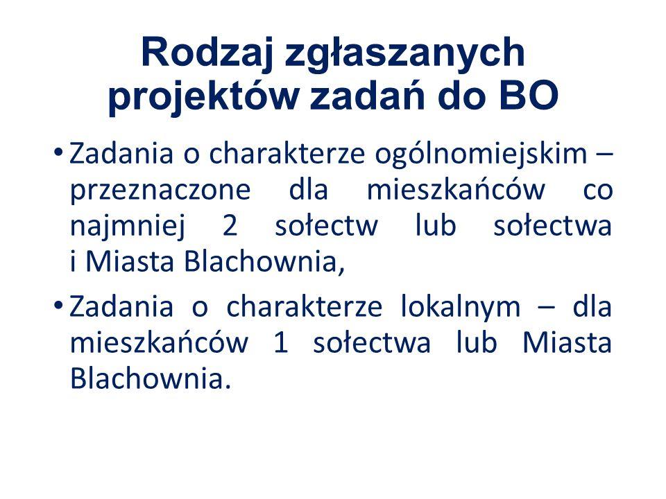 Rodzaj zgłaszanych projektów zadań do BO Zadania o charakterze ogólnomiejskim – przeznaczone dla mieszkańców co najmniej 2 sołectw lub sołectwa i Miasta Blachownia, Zadania o charakterze lokalnym – dla mieszkańców 1 sołectwa lub Miasta Blachownia.