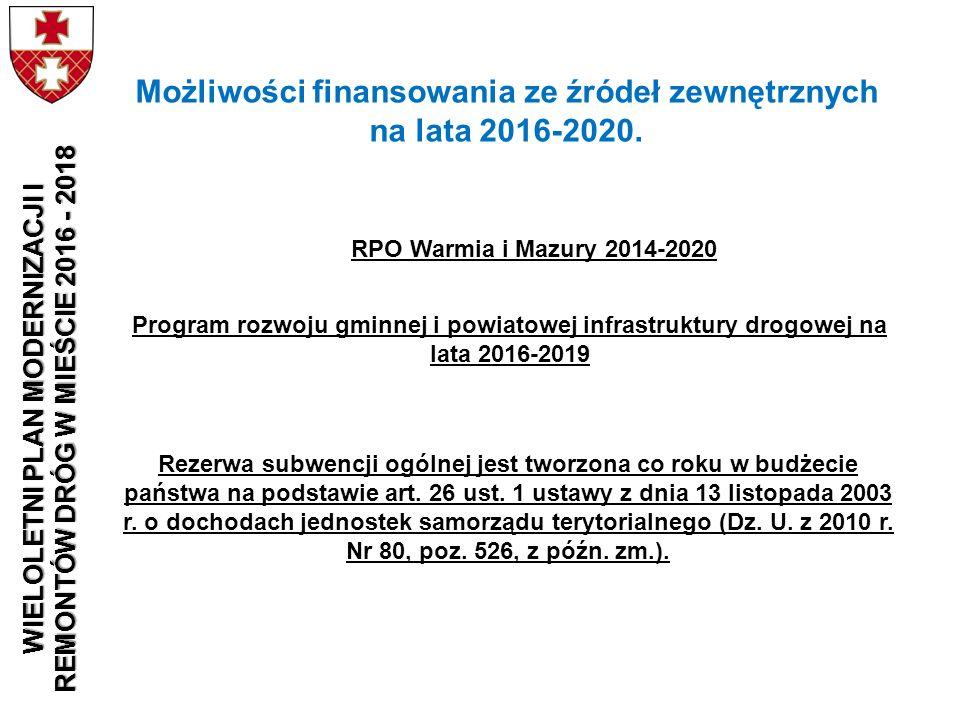Możliwości finansowania ze źródeł zewnętrznych na lata 2016-2020. RPO Warmia i Mazury 2014-2020 Program rozwoju gminnej i powiatowej infrastruktury dr