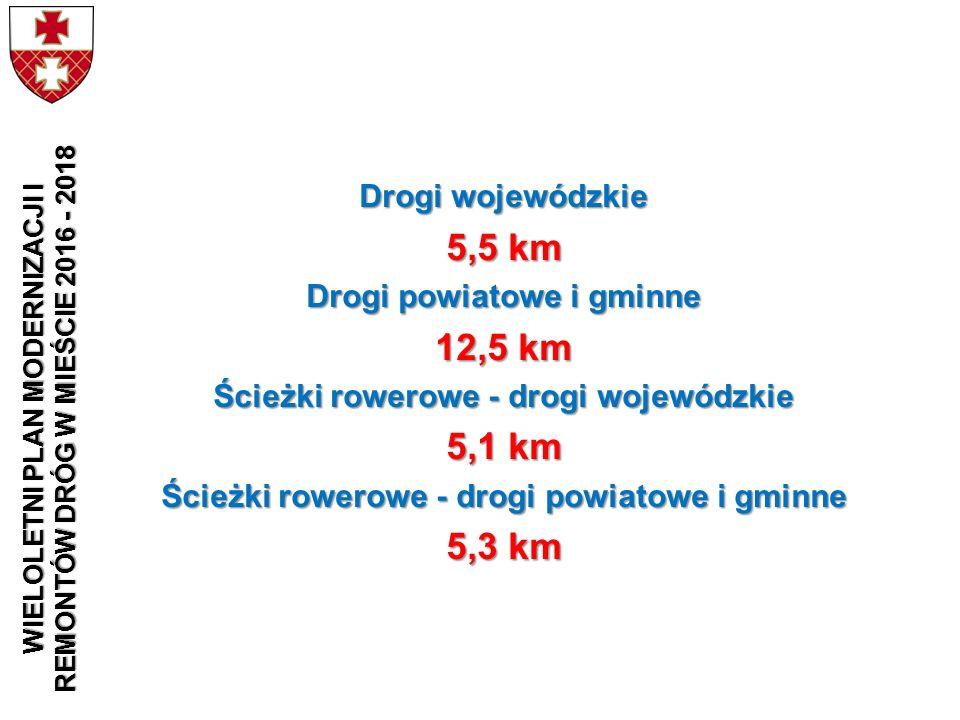 Drogi wojewódzkie 5,5 km Drogi powiatowe i gminne 12,5 km Ścieżki rowerowe - drogi wojewódzkie 5,1 km Ścieżki rowerowe - drogi powiatowe i gminne 5,3