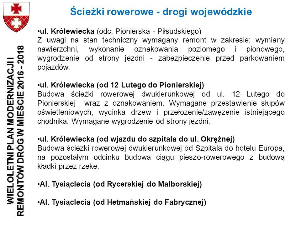 Ścieżki rowerowe - drogi wojewódzkie ul. Królewiecka (odc. Pionierska - Piłsudskiego) Z uwagi na stan techniczny wymagany remont w zakresie: wymiany n