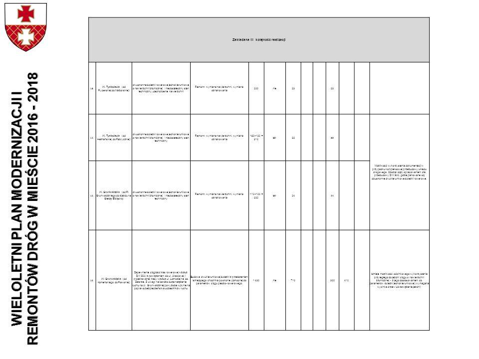 Zakładana III kolejność realizacji 13. Al. Tysiąclecia (od Rycerskiej do Malborskiej) dwustronne ściezki rowerowe jednokierunkowe o nawierzchni bitumi