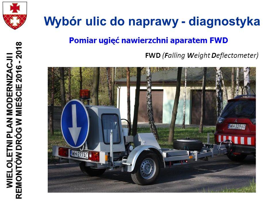 Pomiar ugięć nawierzchni aparatem FWD FWD (Falling Weight Deflectometer) Wybór ulic do naprawy - diagnostyka WIELOLETNI PLAN MODERNIZACJI I REMONTÓW D
