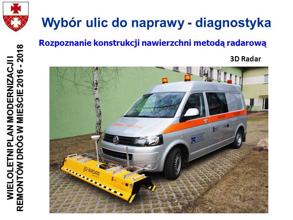 Rozpoznanie konstrukcji nawierzchni metodą radarową 3D Radar Wybór ulic do naprawy - diagnostyka WIELOLETNI PLAN MODERNIZACJI I REMONTÓW DRÓG W MIEŚCI