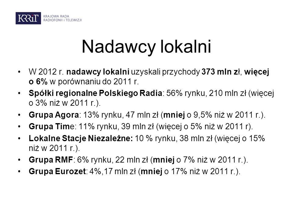 Dziękuję Andrzej Krajewski ekspert KRRiT ds.