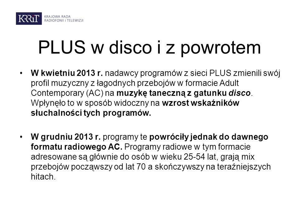 PLUS w disco i z powrotem W kwietniu 2013 r.