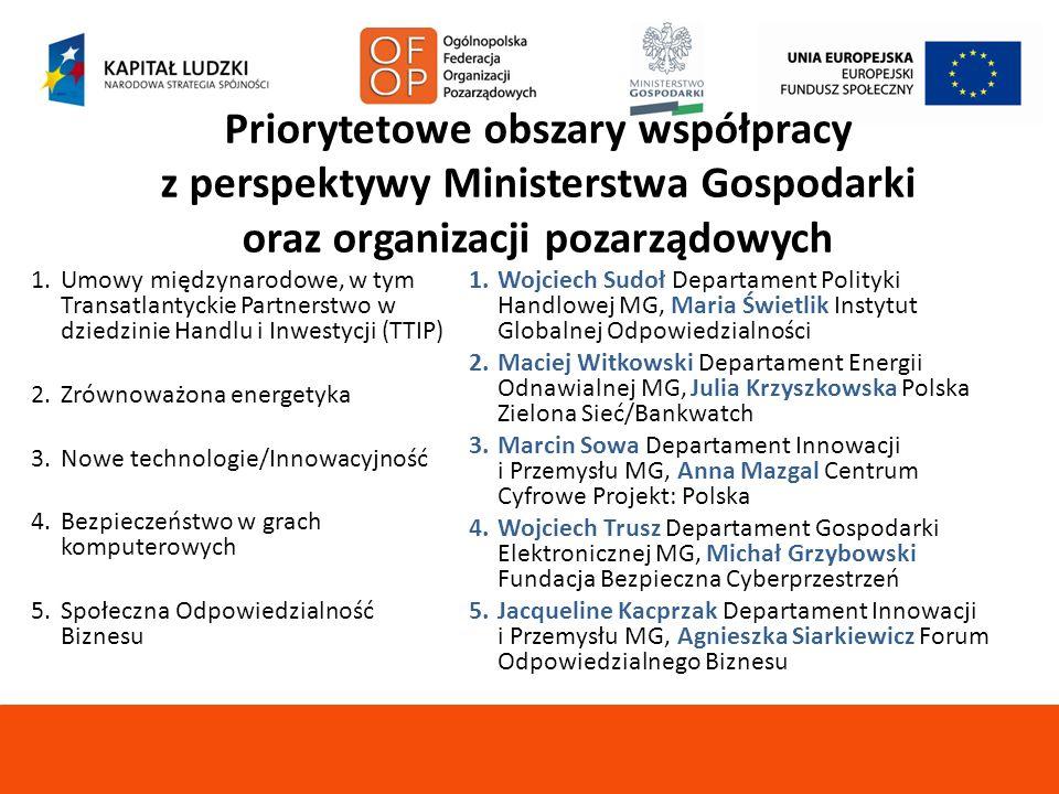 Priorytetowe obszary współpracy z perspektywy Ministerstwa Gospodarki oraz organizacji pozarządowych 1.Umowy międzynarodowe, w tym Transatlantyckie Pa