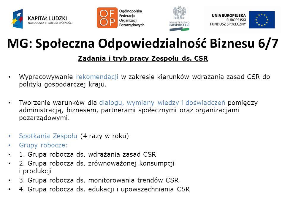 MG: Społeczna Odpowiedzialność Biznesu 6/7 Zadania i tryb pracy Zespołu ds. CSR Wypracowywanie rekomendacji w zakresie kierunków wdrażania zasad CSR d