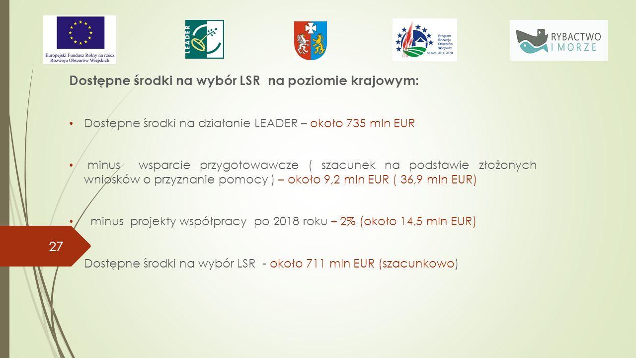 Dostępne środki na wybór LSR na poziomie krajowym: Dostępne środki na działanie LEADER – około 735 mln EUR minus wsparcie przygotowawcze ( szacunek na podstawie złożonych wniosków o przyznanie pomocy ) – około 9,2 mln EUR ( 36,9 mln EUR) minus projekty współpracy po 2018 roku – 2% (około 14,5 mln EUR) Dostępne środki na wybór LSR - około 711 mln EUR (szacunkowo) 27