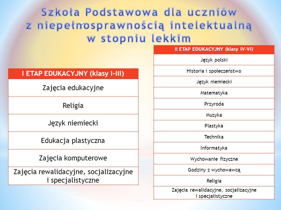 I ETAP EDUKACYJNY (klasy I-III) Zajęcia edukacyjne Religia Język niemiecki Edukacja plastyczna Zajęcia komputerowe Zajęcia rewalidacyjne, socjalizacyj