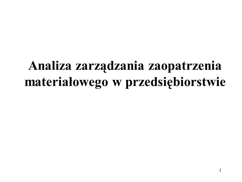 32 Literatura: 1.Gołembska Elżbieta, Podstawy logistyki, Łódź 2006