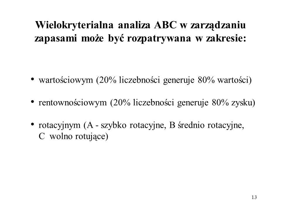 13 Wielokryterialna analiza ABC w zarządzaniu zapasami może być rozpatrywana w zakresie: wartościowym (20% liczebności generuje 80% wartości) rentownościowym (20% liczebności generuje 80% zysku) rotacyjnym (A - szybko rotacyjne, B średnio rotacyjne, C wolno rotujące)