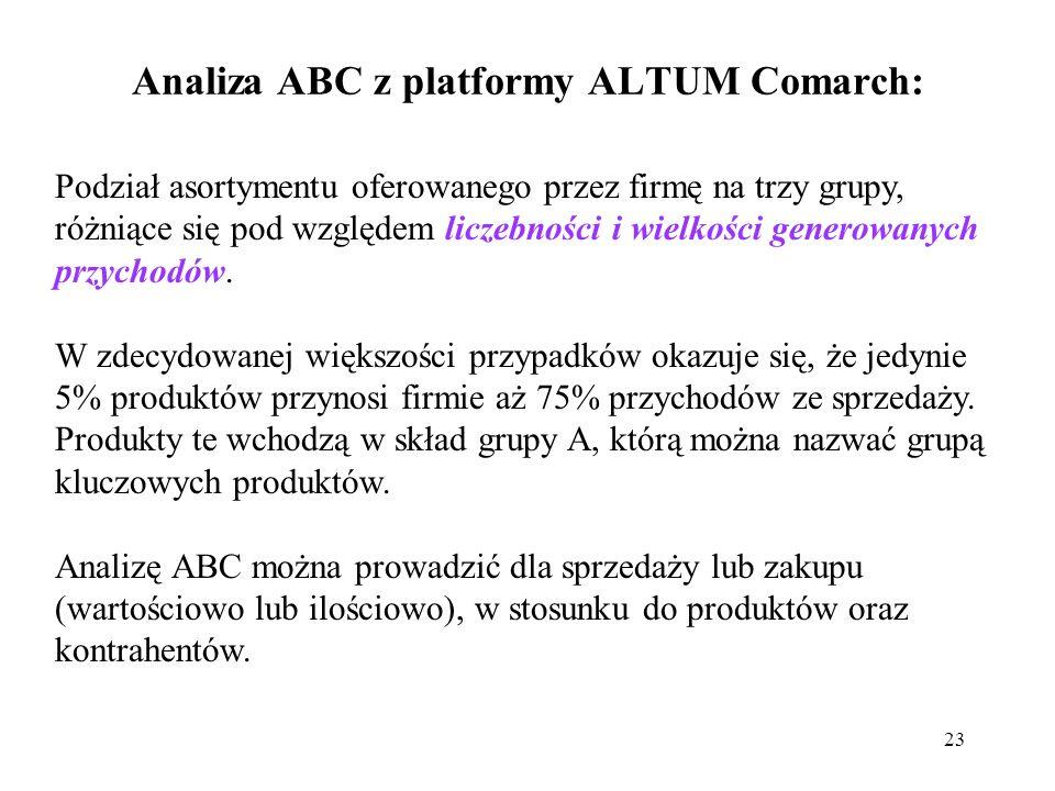 23 Analiza ABC z platformy ALTUM Comarch: Podział asortymentu oferowanego przez firmę na trzy grupy, różniące się pod względem liczebności i wielkości generowanych przychodów.