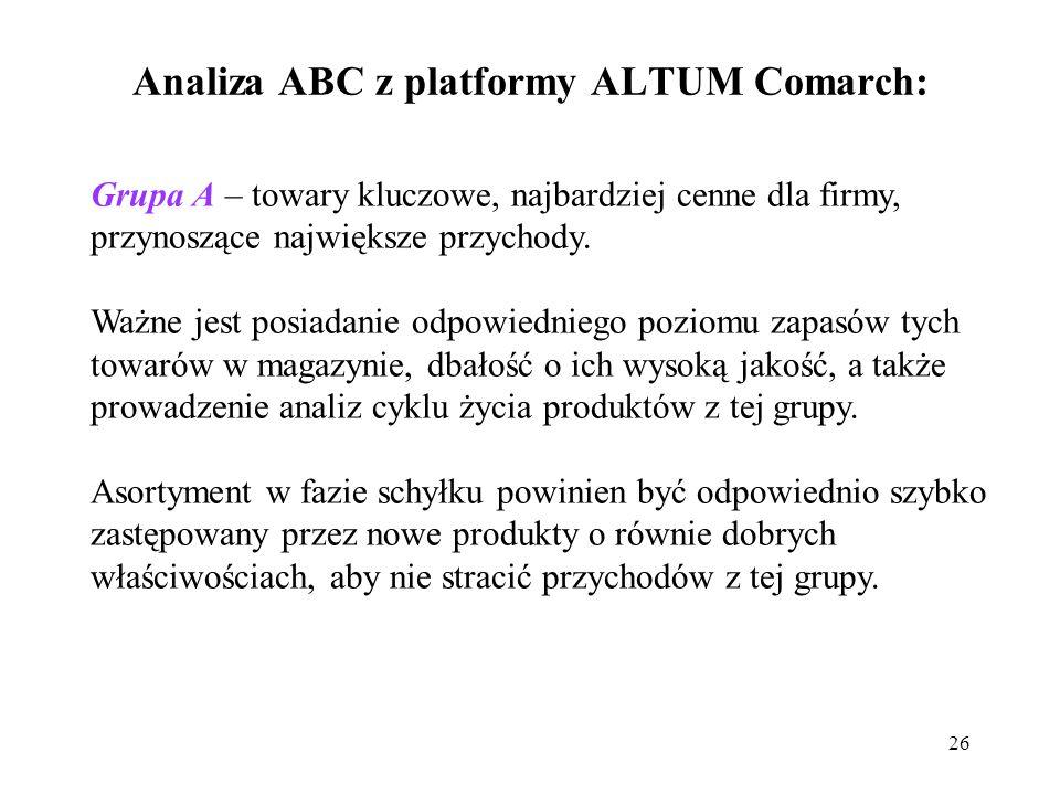 26 Analiza ABC z platformy ALTUM Comarch: Grupa A – towary kluczowe, najbardziej cenne dla firmy, przynoszące największe przychody. Ważne jest posiada