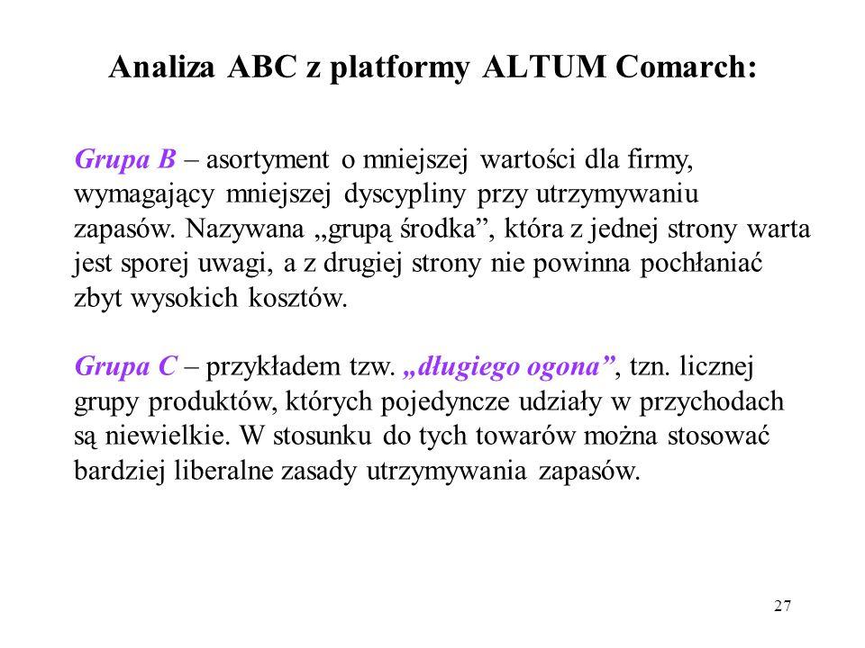 27 Analiza ABC z platformy ALTUM Comarch: Grupa B – asortyment o mniejszej wartości dla firmy, wymagający mniejszej dyscypliny przy utrzymywaniu zapasów.