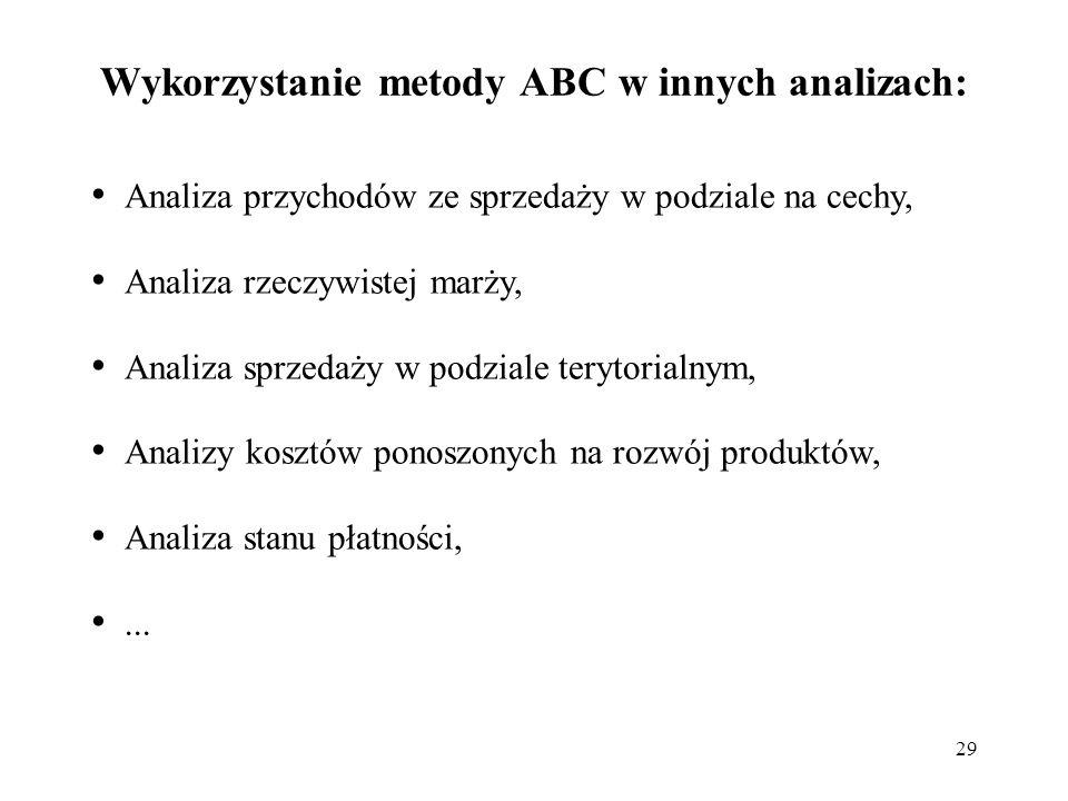 29 Wykorzystanie metody ABC w innych analizach: Analiza przychodów ze sprzedaży w podziale na cechy, Analiza rzeczywistej marży, Analiza sprzedaży w p