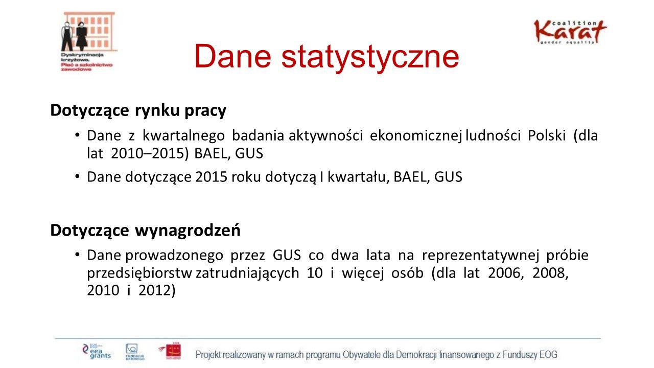 Dane statystyczne Dotyczące rynku pracy Dane z kwartalnego badania aktywności ekonomicznej ludności Polski (dla lat 2010–2015) BAEL, GUS Dane dotycząc