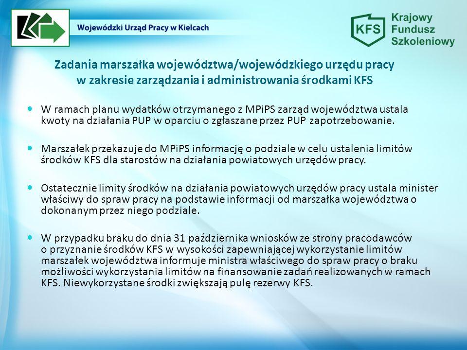 Zadania marszałka województwa/wojewódzkiego urzędu pracy w zakresie zarządzania i administrowania środkami KFS W ramach planu wydatków otrzymanego z MPiPS zarząd województwa ustala kwoty na działania PUP w oparciu o zgłaszane przez PUP zapotrzebowanie.