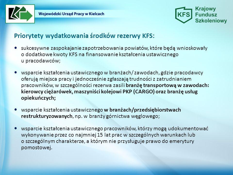 Priorytety wydatkowania środków rezerwy KFS: sukcesywne zaspokajanie zapotrzebowania powiatów, które będą wnioskowały o dodatkowe kwoty KFS na finansowanie kształcenia ustawicznego u pracodawców; wsparcie kształcenia ustawicznego w branżach/ zawodach, gdzie pracodawcy oferują miejsca pracy i jednocześnie zgłaszają trudności z zatrudnianiem pracowników, w szczególności rezerwa zasili branżę transportową w zawodach: kierowcy ciężarówek, maszyniści kolejowi PKP (CARGO) oraz branżę usług opiekuńczych; wsparcie kształcenia ustawicznego w branżach/przedsiębiorstwach restrukturyzowanych, np.