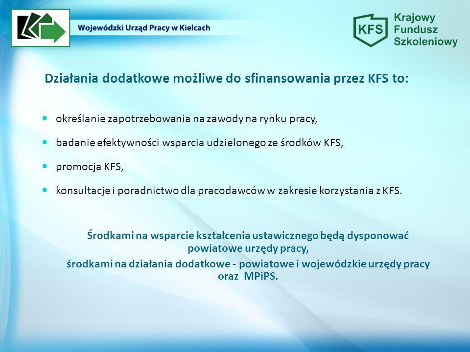 Działania dodatkowe możliwe do sfinansowania przez KFS to: określanie zapotrzebowania na zawody na rynku pracy, badanie efektywności wsparcia udzielonego ze środków KFS, promocja KFS, konsultacje i poradnictwo dla pracodawców w zakresie korzystania z KFS.