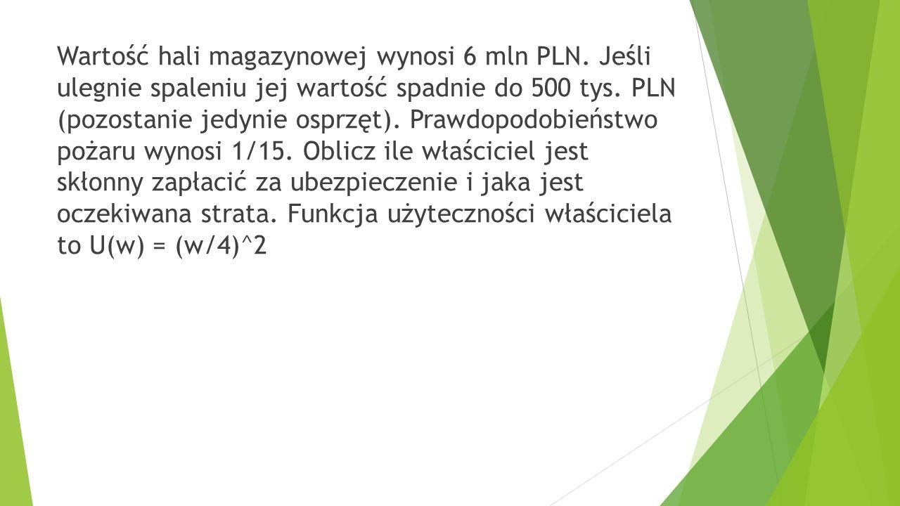 Wartość hali magazynowej wynosi 6 mln PLN. Jeśli ulegnie spaleniu jej wartość spadnie do 500 tys.