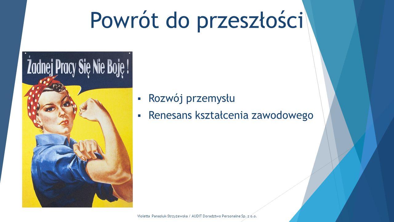 Violetta Panasiuk-Strzyżewska / AUDIT Doradztwo Personalne Sp. z o.o. Powrót do przeszłości  Rozwój przemysłu  Renesans kształcenia zawodowego